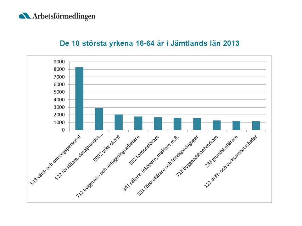 De 10 största yrkena 16-64 år i Jämtlands län 2013