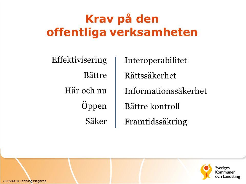 Krav på den offentliga verksamheten Interoperabilitet Rättssäkerhet Informationssäkerhet Bättre kontroll Framtidssäkring Effektivisering Bättre Här och nu Öppen Säker 20150914 Ledningsdagarna