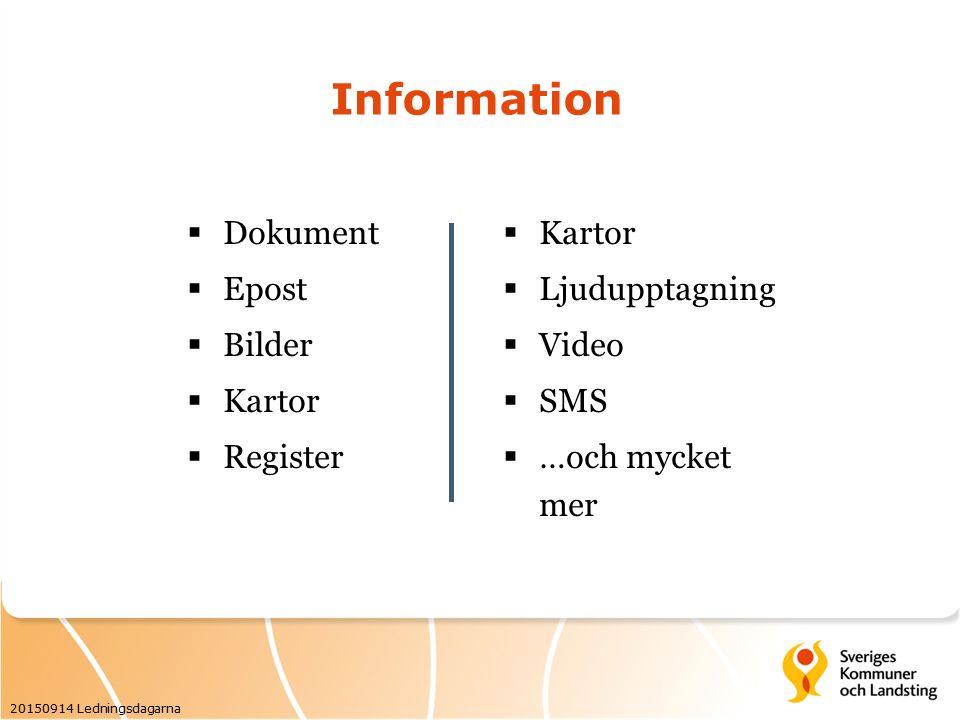 Information  Dokument  Epost  Bilder  Kartor  Register  Kartor  Ljudupptagning  Video  SMS  …och mycket mer 20150914 Ledningsdagarna