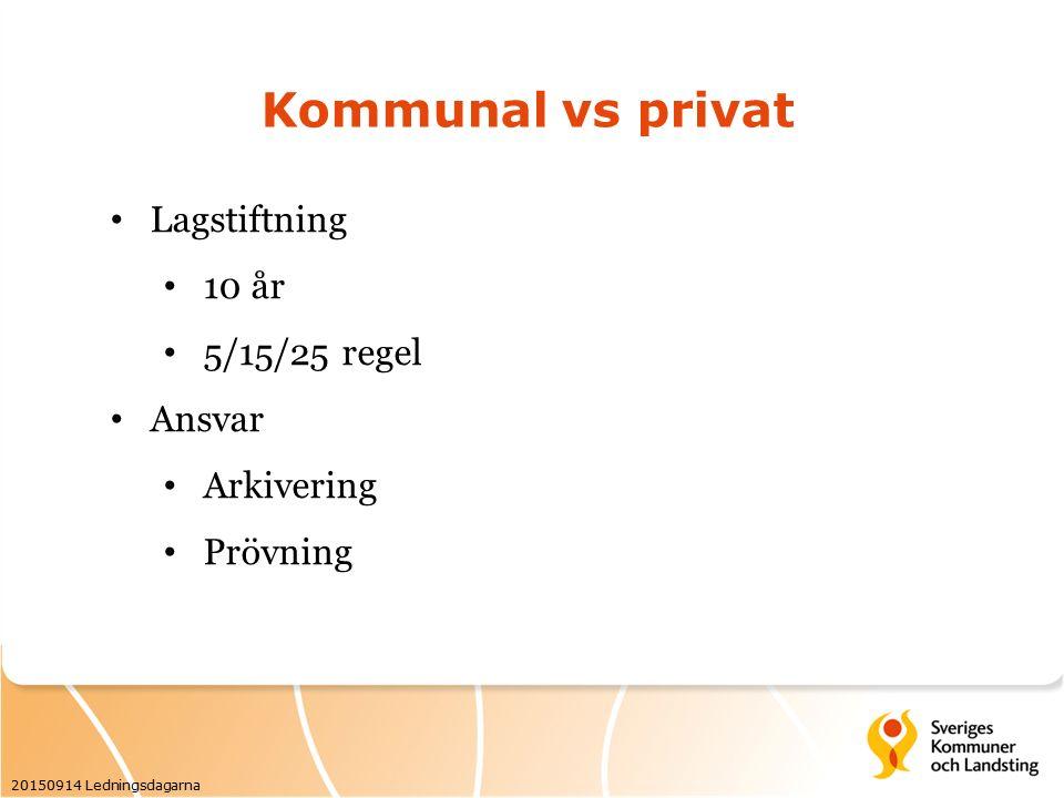 Kommunal vs privat Lagstiftning 10 år 5/15/25 regel Ansvar Arkivering Prövning 20150914 Ledningsdagarna
