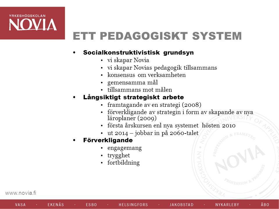 www.novia.fi ETT PEDAGOGISKT SYSTEM Socialkonstruktivistisk grundsyn vi skapar Novia vi skapar Novias pedagogik tillsammans konsensus om verksamheten gemensamma mål tillsammans mot målen Långsiktigt strategiskt arbete framtagande av en strategi (2008) förverkligande av strategin i form av skapande av nya läroplaner (2009) första årskursen enl nya systemet hösten 2010 ut 2014 – jobbar in på 2060-talet Förverkligande engagemang trygghet fortbildning