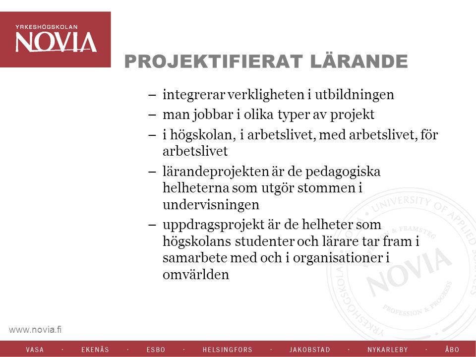 www.novia.fi PROJEKTIFIERAT LÄRANDE –integrerar verkligheten i utbildningen –man jobbar i olika typer av projekt –i högskolan, i arbetslivet, med arbetslivet, för arbetslivet –lärandeprojekten är de pedagogiska helheterna som utgör stommen i undervisningen –uppdragsprojekt är de helheter som högskolans studenter och lärare tar fram i samarbete med och i organisationer i omvärlden