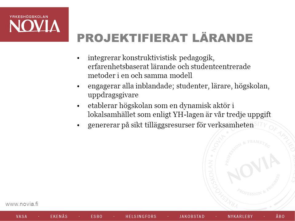 www.novia.fi PROJEKTIFIERAT LÄRANDE integrerar konstruktivistisk pedagogik, erfarenhetsbaserat lärande och studentcentrerade metoder i en och samma modell engagerar alla inblandade; studenter, lärare, högskolan, uppdragsgivare etablerar högskolan som en dynamisk aktör i lokalsamhället som enligt YH-lagen är vår tredje uppgift genererar på sikt tilläggsresurser för verksamheten
