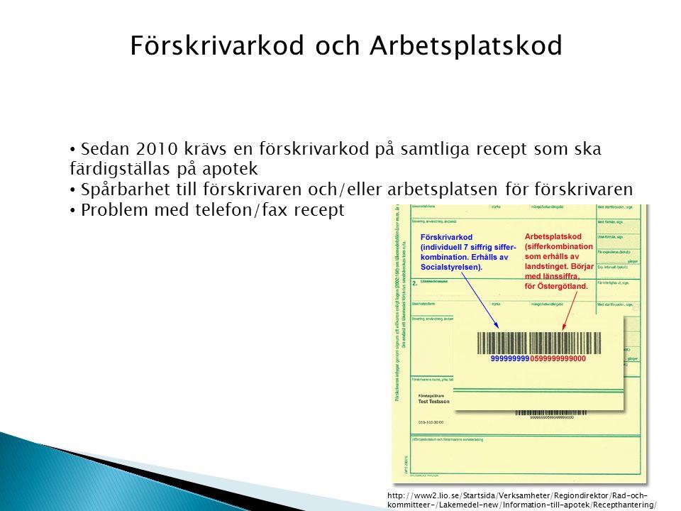Förskrivarkod och Arbetsplatskod Sedan 2010 krävs en förskrivarkod på samtliga recept som ska färdigställas på apotek Spårbarhet till förskrivaren och/eller arbetsplatsen för förskrivaren Problem med telefon/fax recept http://www2.lio.se/Startsida/Verksamheter/Regiondirektor/Rad-och- kommitteer-/Lakemedel-new/Information-till-apotek/Recepthantering/