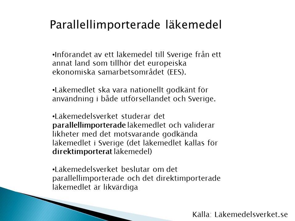 Parallellimporterade läkemedel Införandet av ett läkemedel till Sverige från ett annat land som tillhör det europeiska ekonomiska samarbetsområdet (EES).