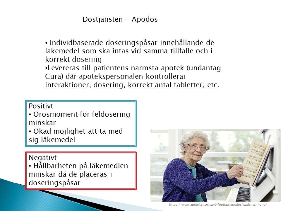 Dostjänsten - Apodos Individbaserade doseringspåsar innehållande de läkemedel som ska intas vid samma tillfälle och i korrekt dosering Levereras till patientens närmsta apotek (undantag Cura) där apotekspersonalen kontrollerar interaktioner, dosering, korrekt antal tabletter, etc.