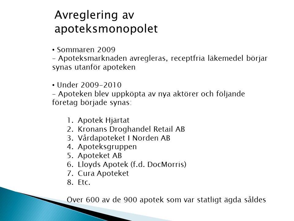Avreglering av apoteksmonopolet Sommaren 2009 – Apoteksmarknaden avregleras, receptfria läkemedel börjar synas utanför apoteken Under 2009-2010 – Apoteken blev uppköpta av nya aktörer och följande företag började synas: 1.Apotek Hjärtat 2.Kronans Droghandel Retail AB 3.Vårdapoteket I Norden AB 4.Apoteksgruppen 5.Apoteket AB 6.Lloyds Apotek (f.d.