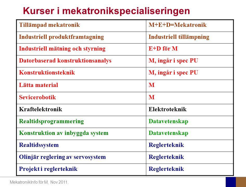 MekatronikInfo för M, Nov 2011. Tillämpad mekatronikM+E+D=Mekatronik Industriell produktframtagningIndustriell tillämpning Industriell mätning och sty