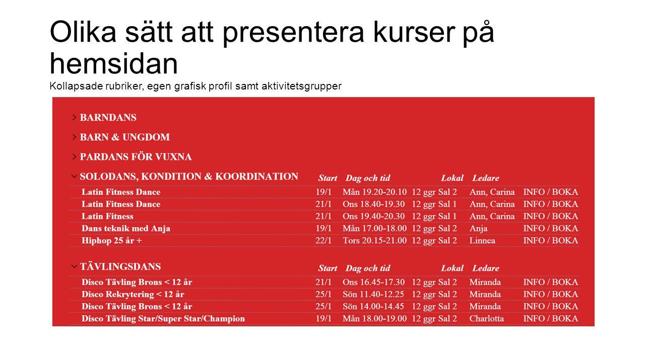 Olika sätt att presentera kurser på hemsidan Kollapsade rubriker, egen grafisk profil samt aktivitetsgrupper