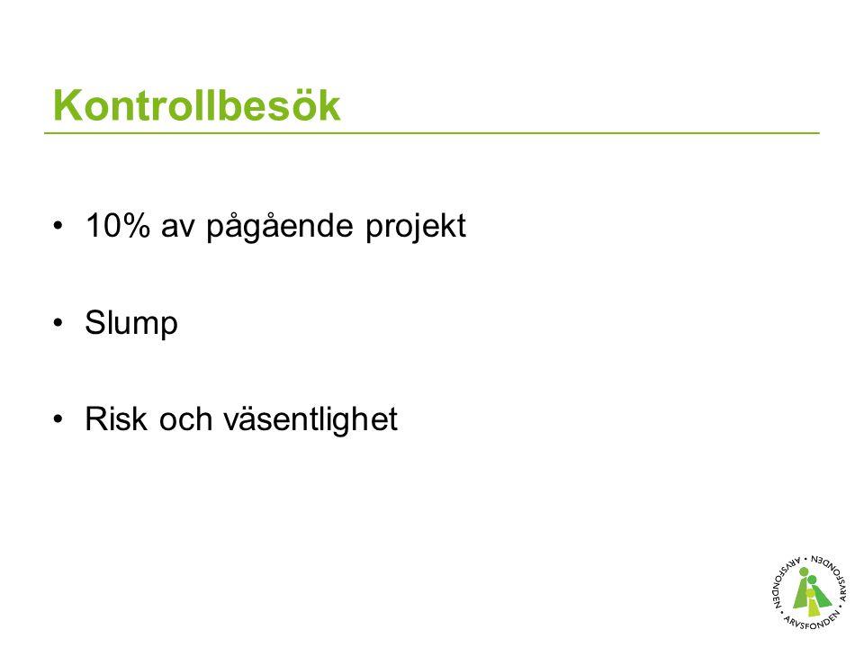 Kontrollbesök 10% av pågående projekt Slump Risk och väsentlighet