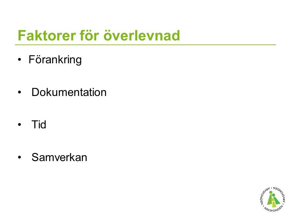 Faktorer för överlevnad Förankring Dokumentation Tid Samverkan