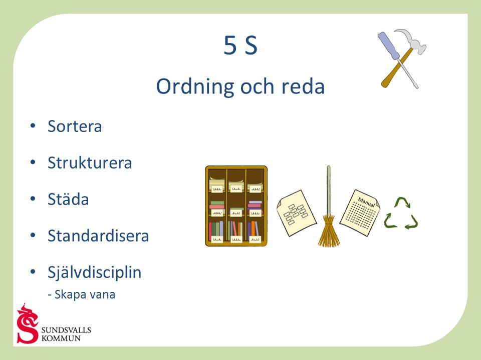 Ordning och reda 5 S Sortera Strukturera Städa Standardisera Självdisciplin - Skapa vana