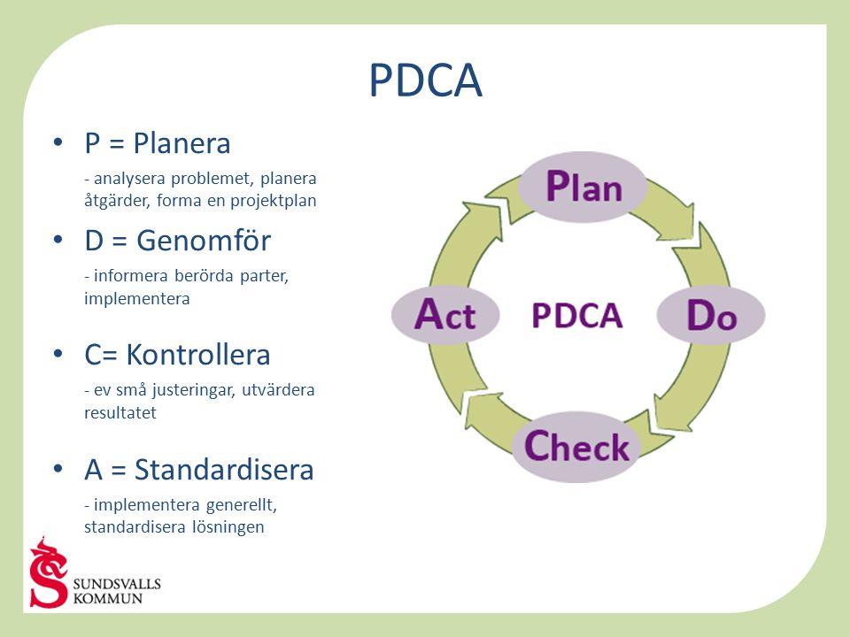 PDCA P = Planera - analysera problemet, planera åtgärder, forma en projektplan D = Genomför - informera berörda parter, implementera C= Kontrollera -