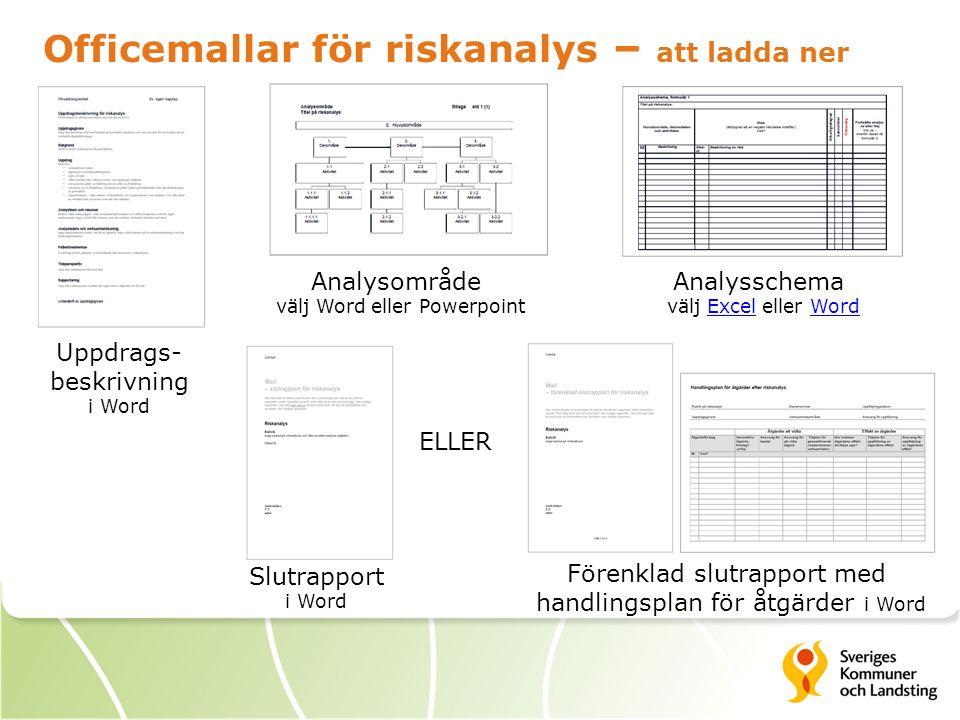 Officemallar för riskanalys – att ladda ner Uppdrags- beskrivning i Word Analysområde välj Word eller Powerpoint Analysschema välj Excel eller WordExc