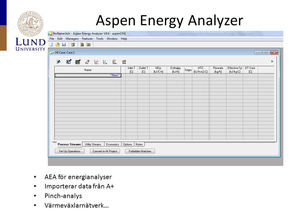 Aspen Energy Analyzer AEA för energianalyser Importerar data från A+ Pinch-analys Värmeväxlarnätverk…