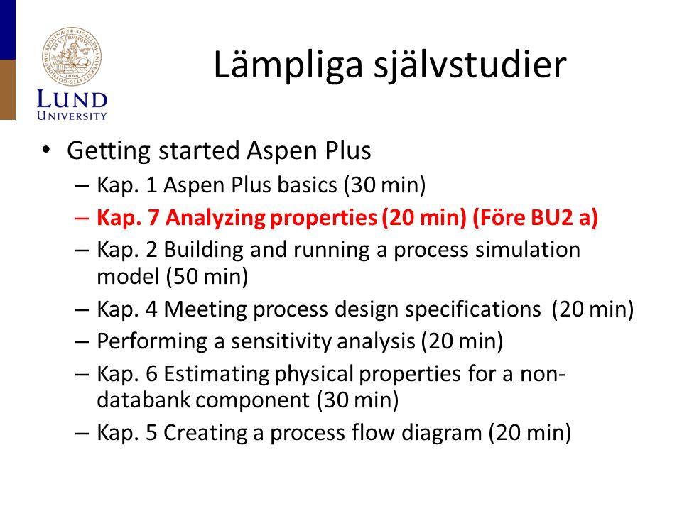 Lämpliga självstudier Getting started Aspen Plus – Kap.