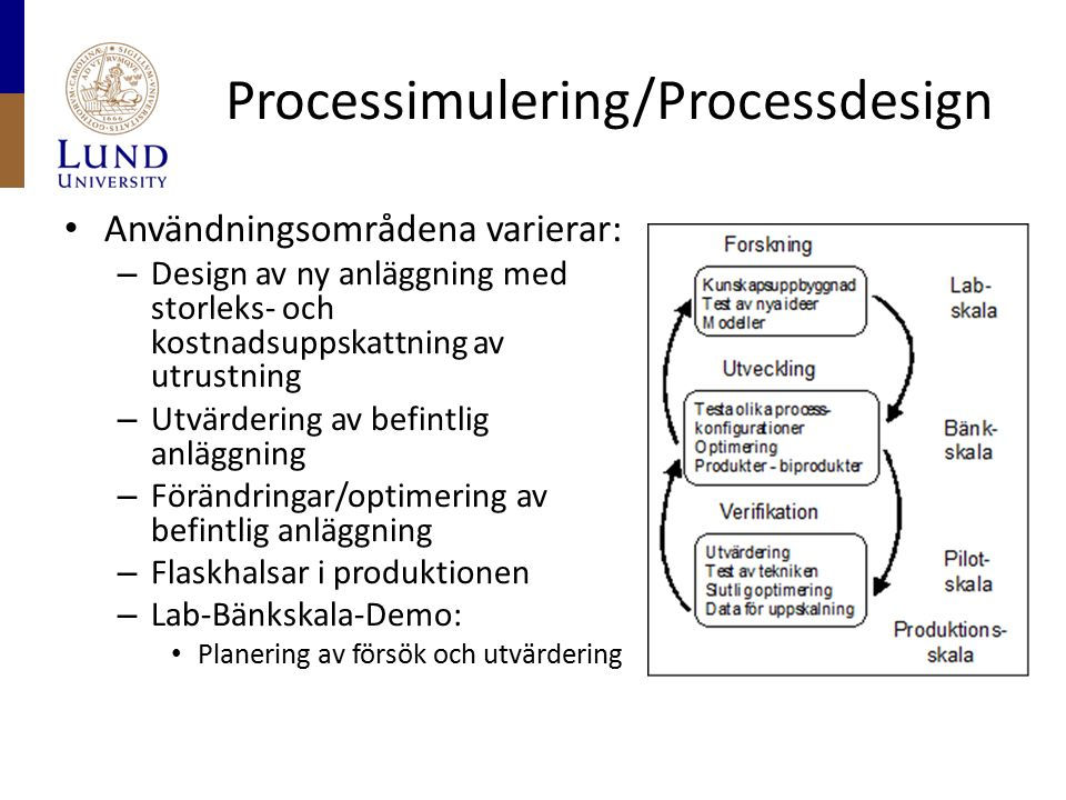 Modellens detaljnivå Projektdesignmodell (ny/ombyggnad av process) – Generera MB och EB för design av utrustning – Oftast för fastställda flöden för att nå en viss produktkapacitet – Rigorösa modeller för enhetsoperationer (destillation etc.), om möjligt Modellering av befintlig del i produktionen – Mindre processdel (enskild eller få enhetsoperationer) – Rigorösa modeller för nyckeloperationer som ska studeras – Enklare för nybörjare att skapa och underhålla (behöver inte vara simuleringsexpert för att köra) On-line optimeringsmodell – Syfte att optimera process – Medför stor modell (hela processen ska simuleras) – Enheter med stor ekonomisk inverkan simuleras med rigorösa modeller, andra med förenklade)