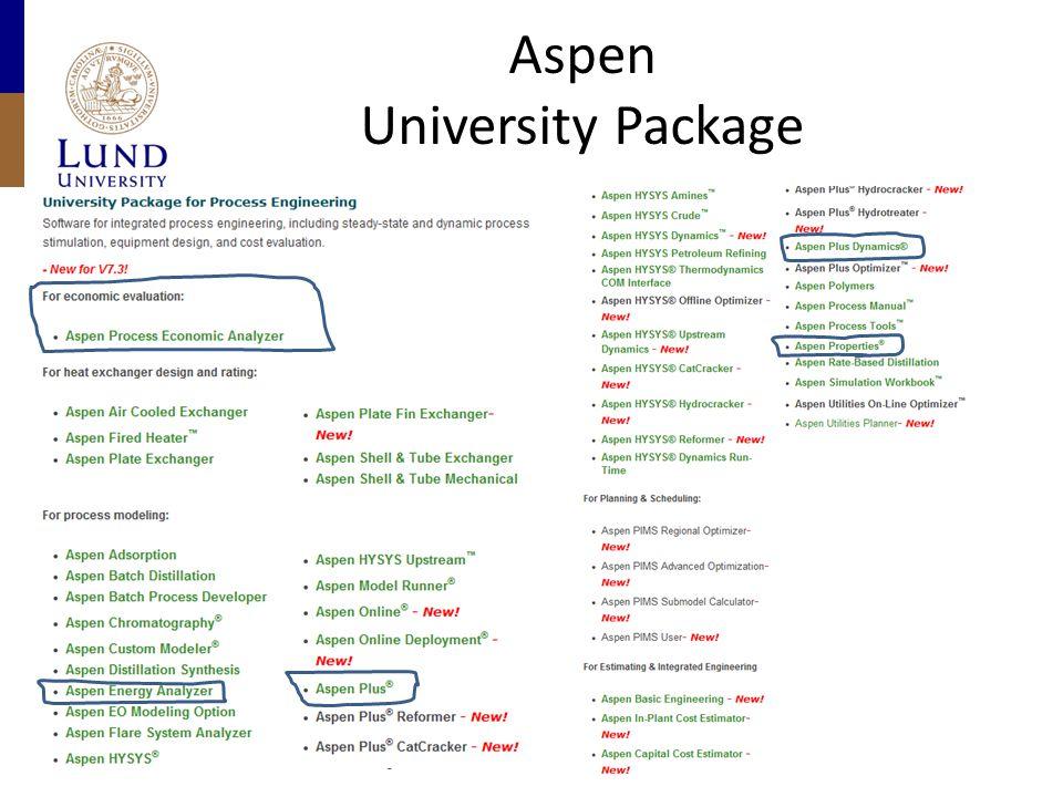 Aspen Plus För steady-state simulering och processdesign Grafiskt gränssnitt Drag-and-drop Modulbaserat