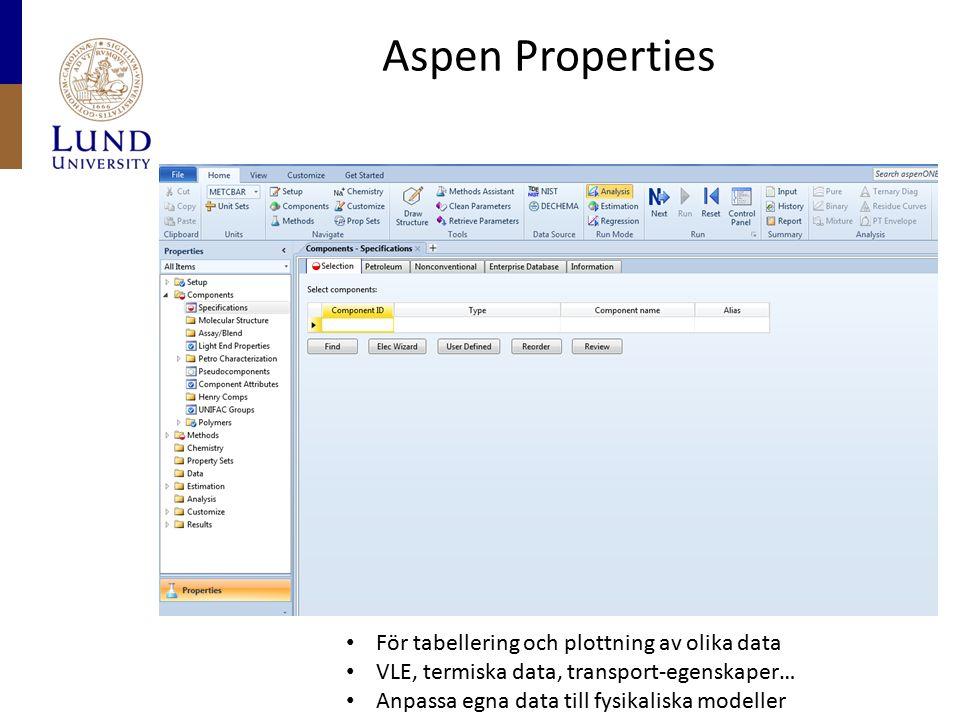 Aspen Properties För tabellering och plottning av olika data VLE, termiska data, transport-egenskaper… Anpassa egna data till fysikaliska modeller