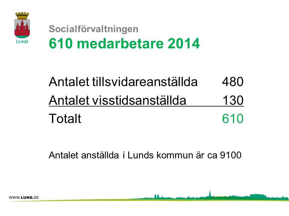 Socialförvaltningen 610 medarbetare 2014 Antalet tillsvidareanställda480 Antalet visstidsanställda130 Totalt610 Antalet anställda i Lunds kommun är ca