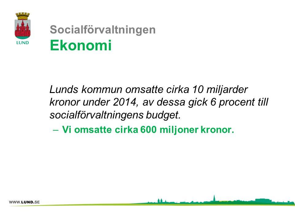 Socialförvaltningen Ekonomi Lunds kommun omsatte cirka 10 miljarder kronor under 2014, av dessa gick 6 procent till socialförvaltningens budget. –Vi o