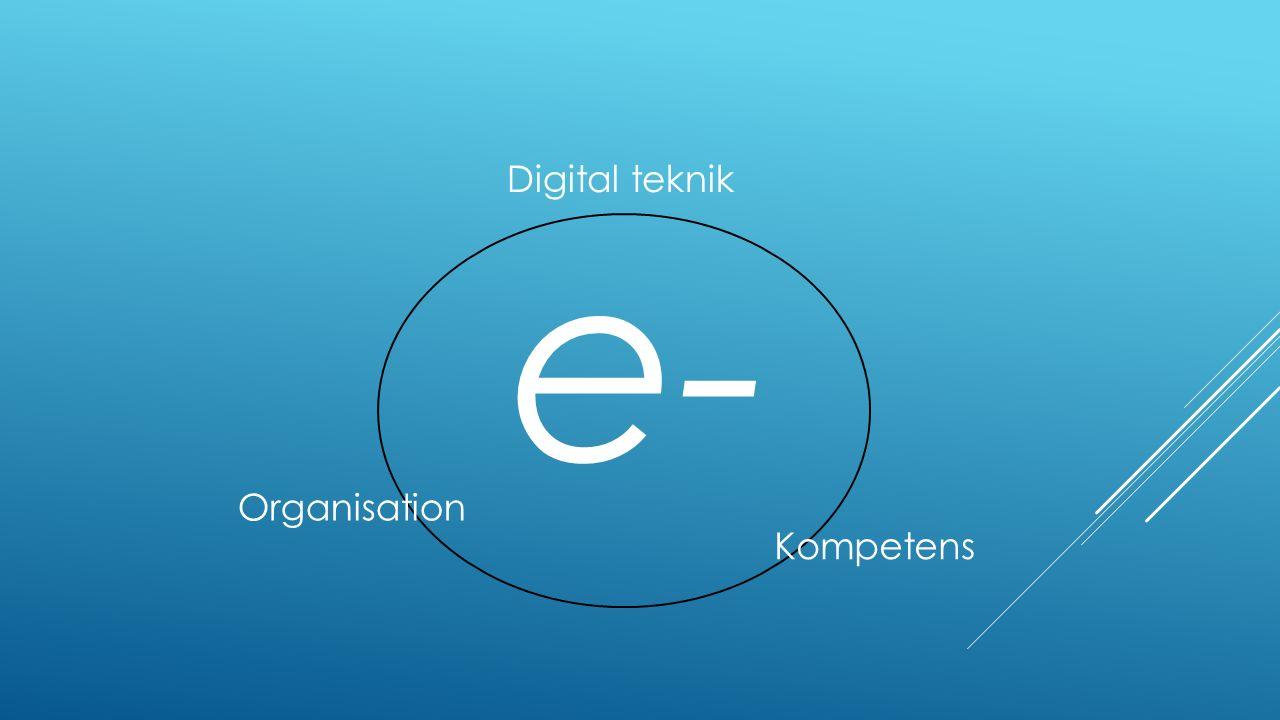 Digital teknik Organisation Kompetens e-