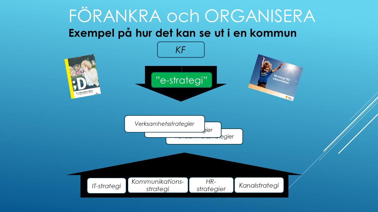 Verksamhetsstrategier e-strategi KF IT-strategi Kommunikations- strategi HR- strategier Kanalstrategi Verksamhetsstrategier FÖRANKRA och ORGANISERA Exempel på hur det kan se ut i en kommun