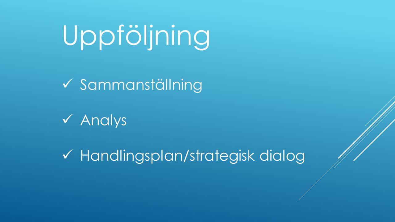 Uppföljning Sammanställning Analys Handlingsplan/strategisk dialog