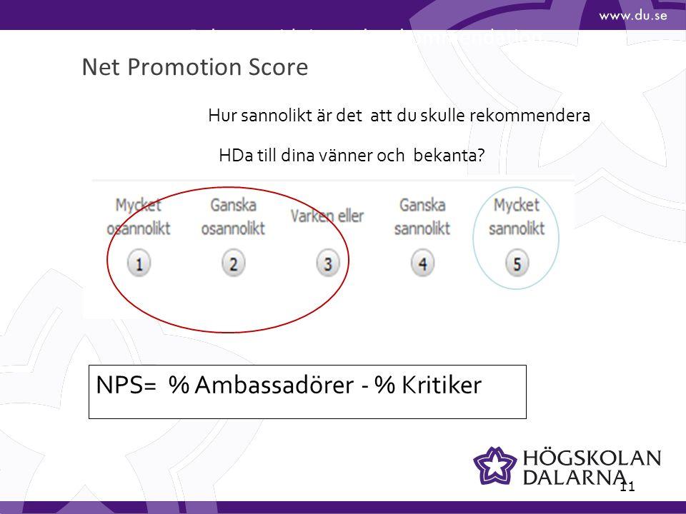 Ryktesspridning och rekommendation 11 Net Promotion Score NPS Hur sannolikt är det att du skulle rekommendera HDa till dina vänner och bekanta.