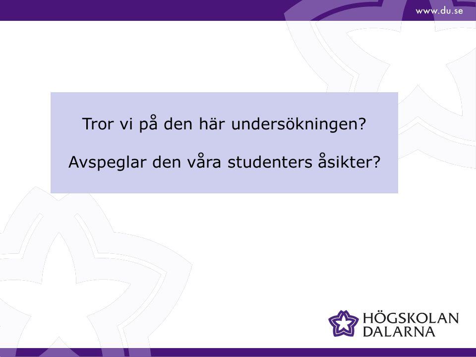 Tror vi på den här undersökningen Avspeglar den våra studenters åsikter