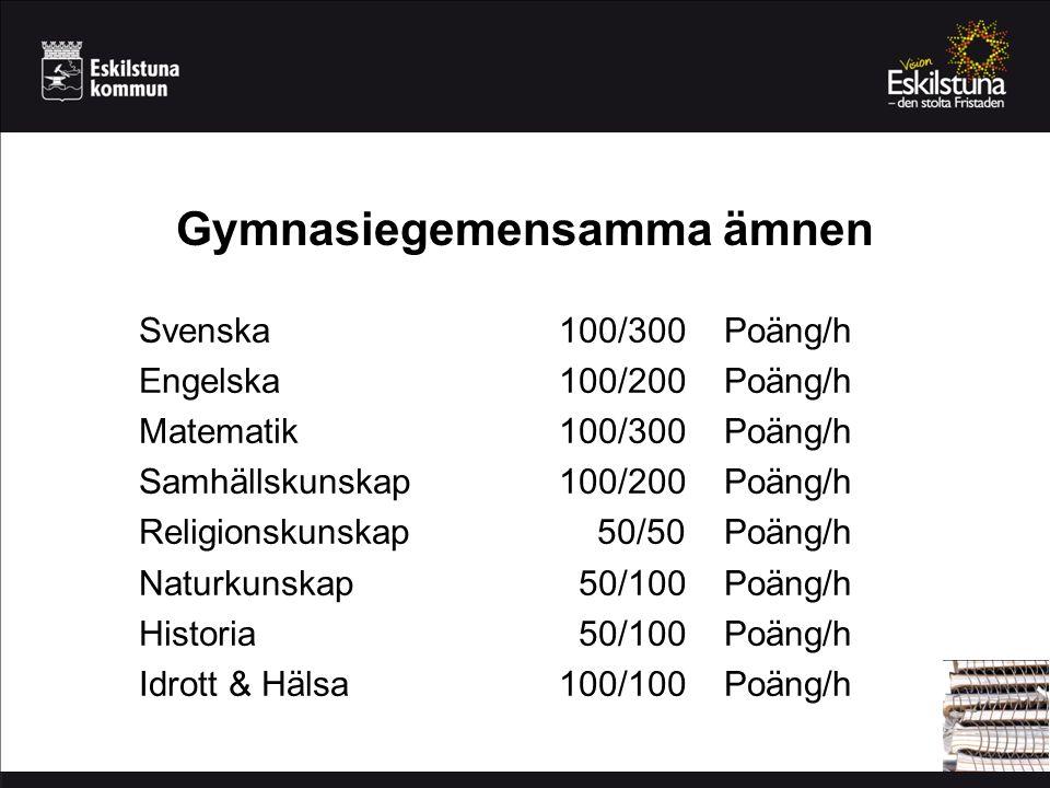 Gymnasiegemensamma ämnen Svenska100/300 Poäng/h Engelska100/200 Poäng/h Matematik100/300 Poäng/h Samhällskunskap100/200 Poäng/h Religionskunskap 50/50 Poäng/h Naturkunskap 50/100 Poäng/h Historia 50/100 Poäng/h Idrott & Hälsa100/100 Poäng/h