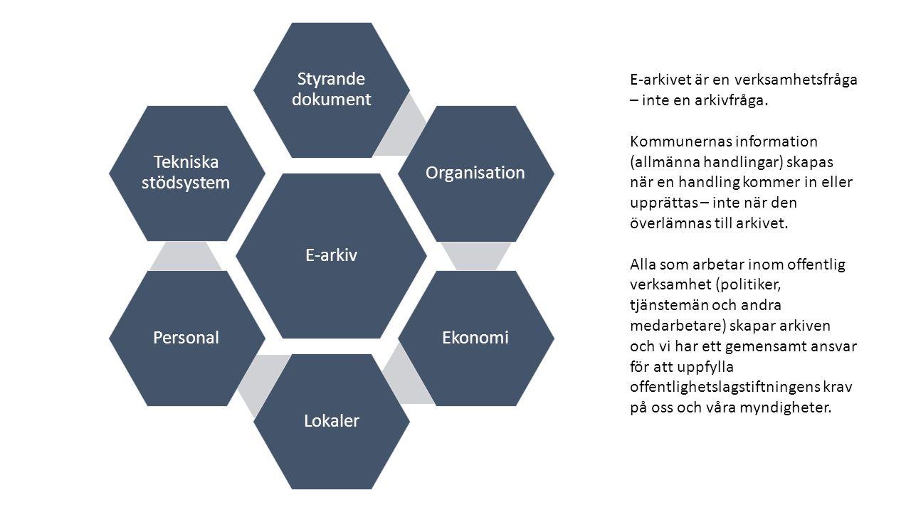 E-arkiv Styrande dokument OrganisationEkonomiLokalerPersonal Tekniska stödsystem E-arkivet är en verksamhetsfråga – inte en arkivfråga. Kommunernas in