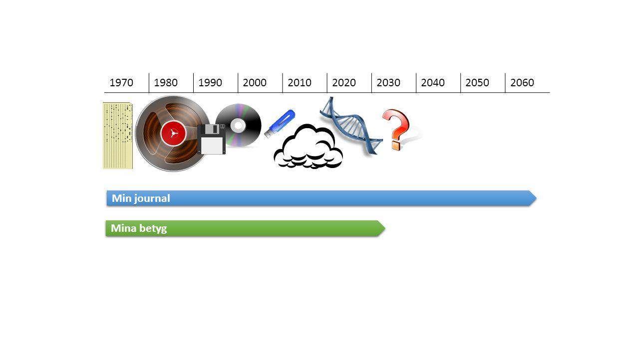 Teknisk infrastruktur Teknisk säkerhet Riskhantering och säkerhetsarbete