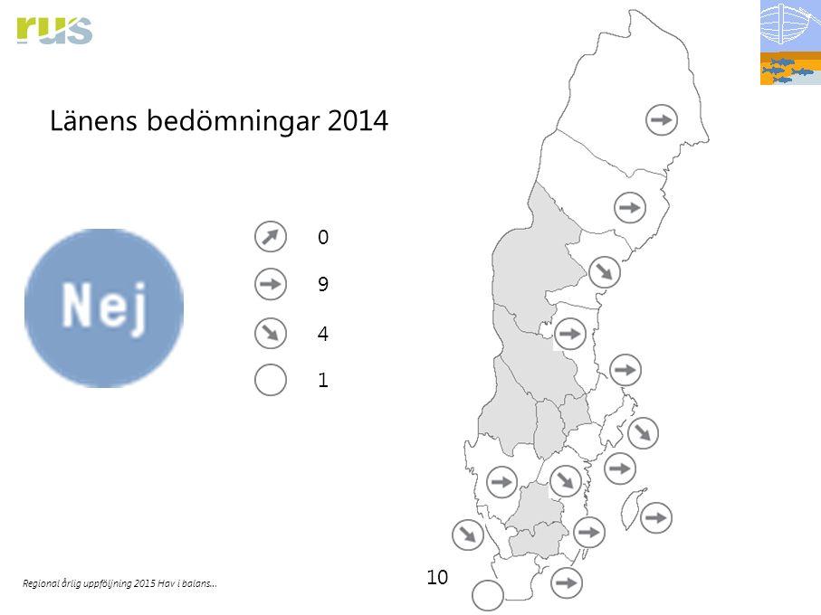10 Regional årlig uppföljning 2015 Hav i balans… Länens bedömningar 2014 0 9 4 1