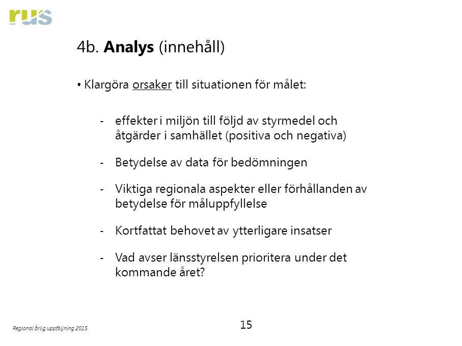 15 Regional årlig uppföljning 2015 4b. Analys (innehåll) Klargöra orsaker till situationen för målet: ‐ effekter i miljön till följd av styrmedel och