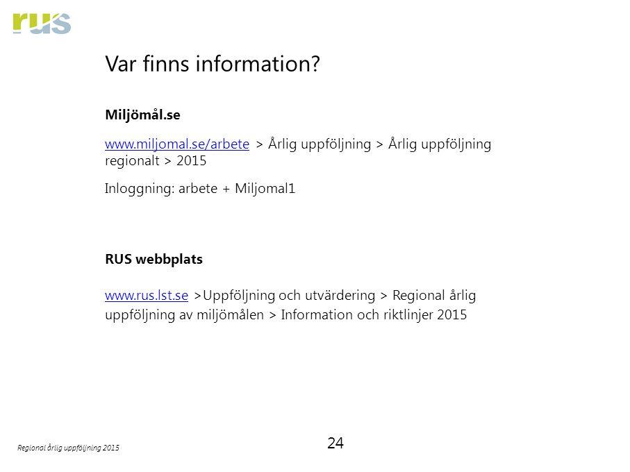 24 Regional årlig uppföljning 2015 Var finns information? Miljömål.se www.miljomal.se/arbetewww.miljomal.se/arbete > Årlig uppföljning > Årlig uppfölj