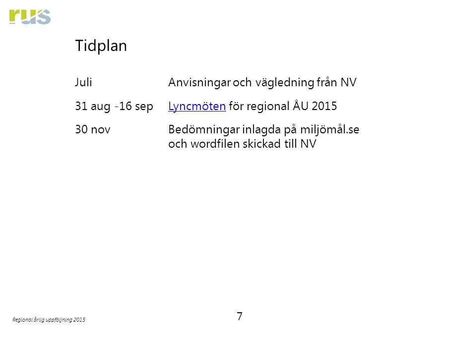 7 Regional årlig uppföljning 2015 Tidplan JuliAnvisningar och vägledning från NV 31 aug -16 sepLyncmöten för regional ÅU 2015Lyncmöten 30 novBedömning