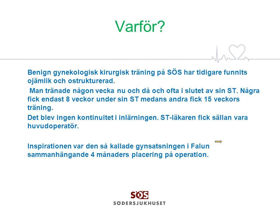 Bakgrund 25 ST-läkare 7300 Förlossningar, 20% sectio,20%indukt 2 BB avd, BB Hotell, en gyn avd 24 platser 14 Benigna op/dag 3,5 Akuta op/dag, exkl.