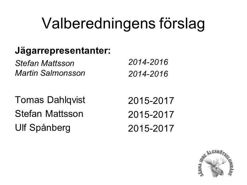 Valberedningens förslag Jägarrepresentanter: Stefan Mattsson Martin Salmonsson Tomas Dahlqvist Stefan Mattsson Ulf Spånberg 2014-2016 2015-2017
