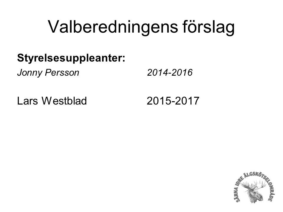 Valberedningens förslag Styrelsesuppleanter: Jonny Persson Lars Westblad 2014-2016 2015-2017