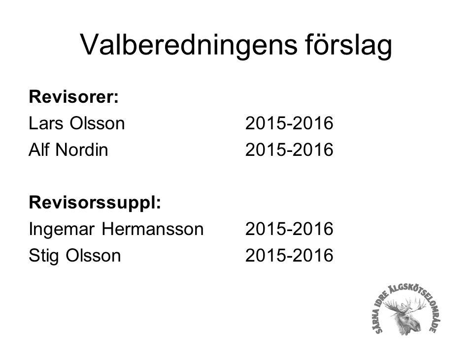 Valberedningens förslag Revisorer: Lars Olsson Alf Nordin Revisorssuppl: Ingemar Hermansson Stig Olsson 2015-2016