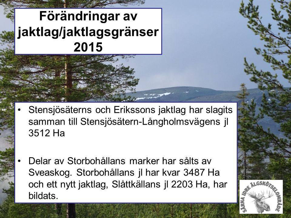 Förändringar av jaktlag/jaktlagsgränser 2015 Stensjösäterns och Erikssons jaktlag har slagits samman till Stensjösätern-Långholmsvägens jl 3512 Ha Delar av Storbohållans marker har sålts av Sveaskog.