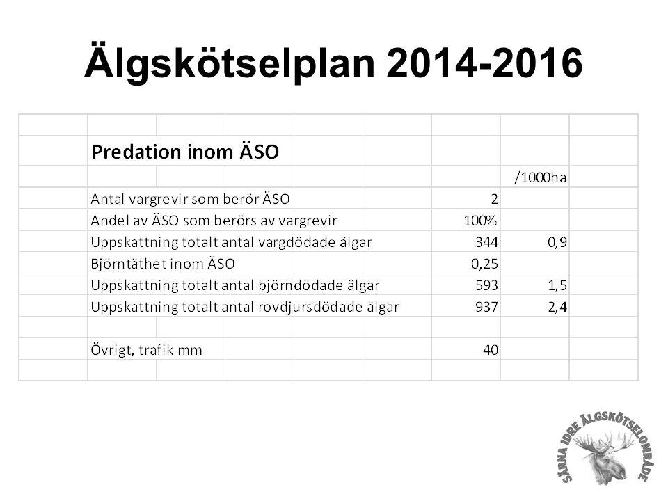 Älgskötselplan 2014-2016