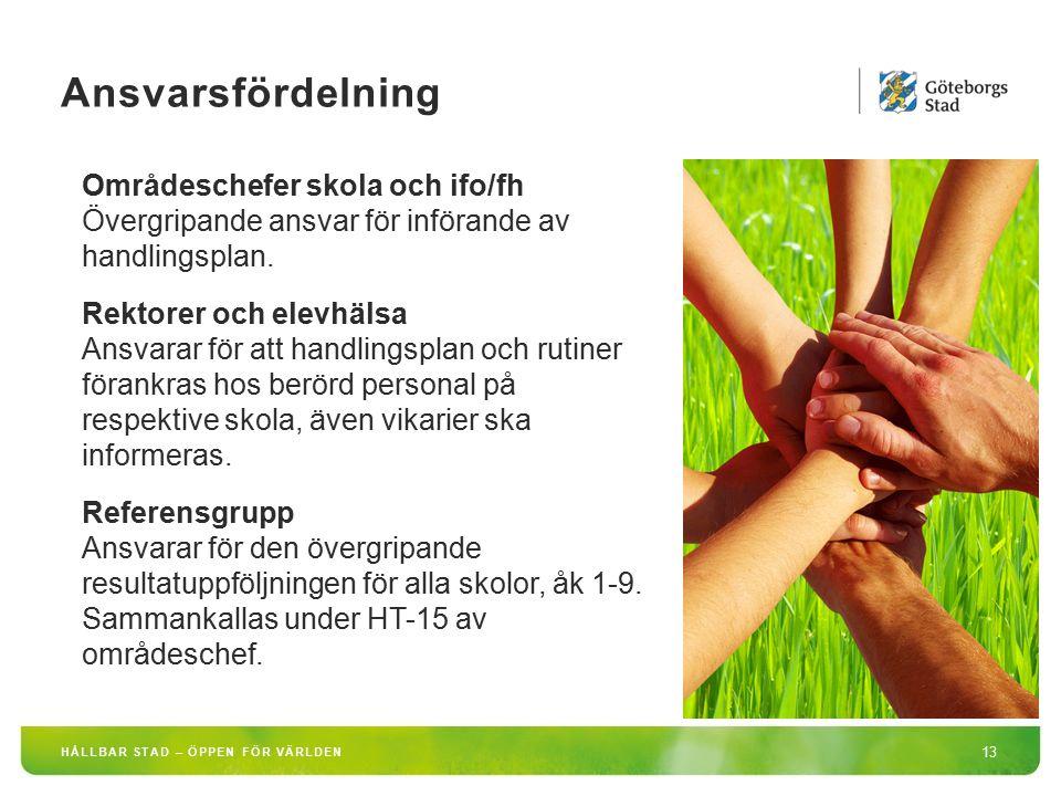 HÅLLBAR STAD – ÖPPEN FÖR VÄRLDEN 13 Områdeschefer skola och ifo/fh Övergripande ansvar för införande av handlingsplan. Rektorer och elevhälsa Ansvarar