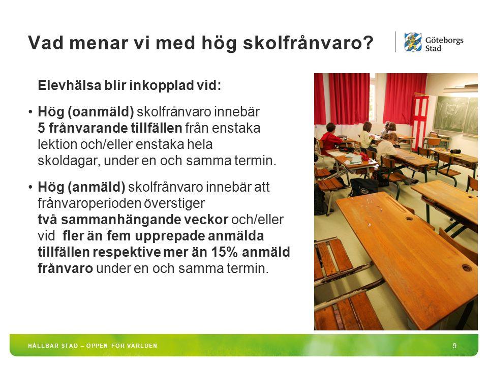 HÅLLBAR STAD – ÖPPEN FÖR VÄRLDEN 9 Elevhälsa blir inkopplad vid: Hög (oanmäld) skolfrånvaro innebär 5 frånvarande tillfällen från enstaka lektion och/eller enstaka hela skoldagar, under en och samma termin.