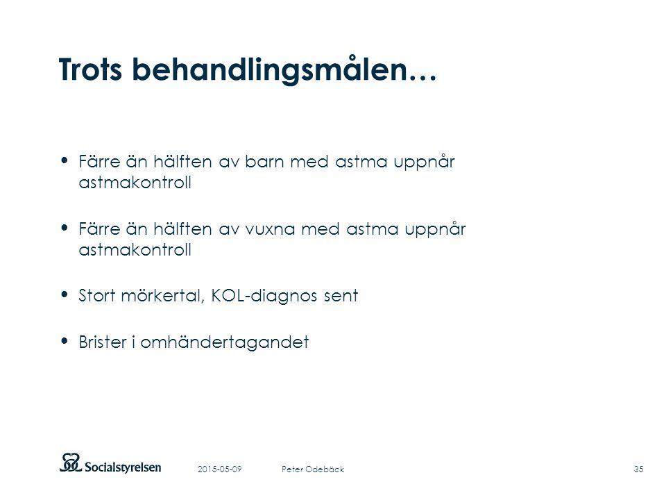Att visa fotnot, datum, sidnummer Klicka på fliken Infoga och klicka på ikonen sidhuvud/sidfot Klistra in text: Klistra in texten, klicka på ikonen (Ctrl), välj Behåll endast text Trots behandlingsmålen… Färre än hälften av barn med astma uppnår astmakontroll Färre än hälften av vuxna med astma uppnår astmakontroll Stort mörkertal, KOL-diagnos sent Brister i omhändertagandet 2015-05-0935Peter Odebäck