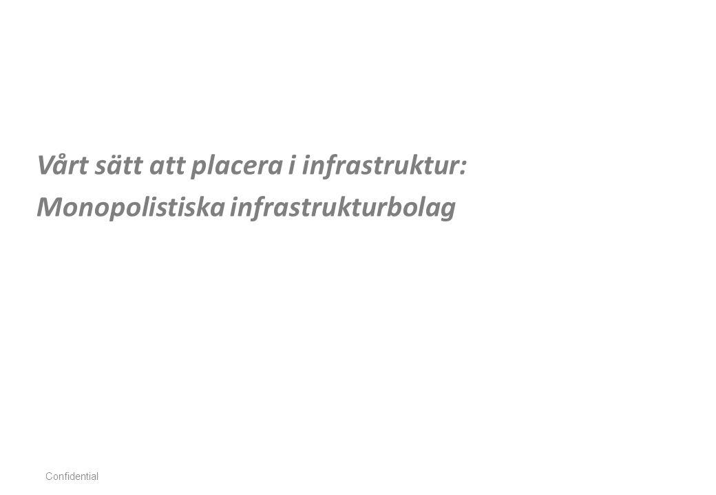 Vårt sätt att placera i infrastruktur: Monopolistiska infrastrukturbolag Confidential
