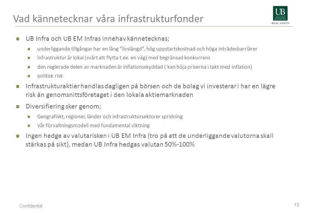 """Vad kännetecknar våra infrastrukturfonder 13 Confidential UB Infra och UB EM Infras innehav kännetecknas; underliggande tillgångar har en lång """"livslä"""