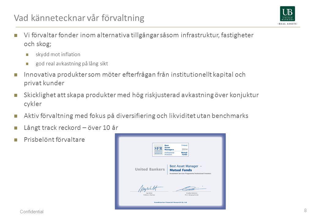 UB Global REIT Fund (Global OECD REITs) 29 Confidential