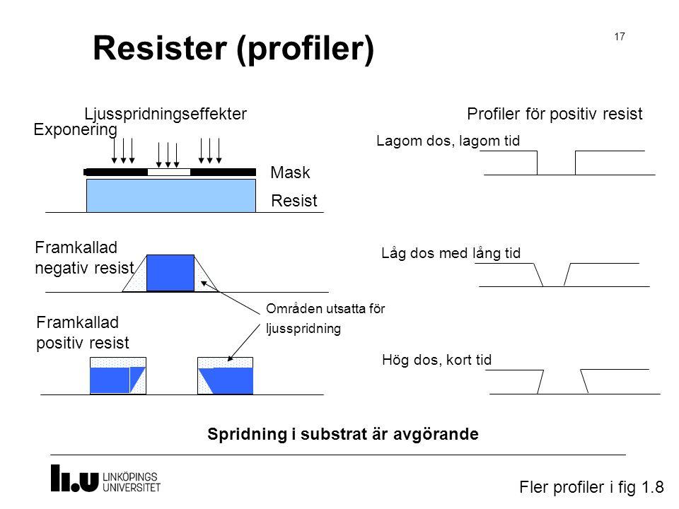 Resister (profiler) 17 Ljusspridningseffekter Exponering Framkallad negativ resist Mask Resist Framkallad positiv resist Lagom dos, lagom tid Låg dos med lång tid Hög dos, kort tid Spridning i substrat är avgörande Områden utsatta för ljusspridning Fler profiler i fig 1.8 Profiler för positiv resist